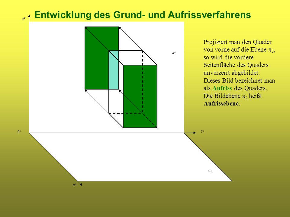 Entwicklung des Grund- und Aufrissverfahrens π2π2 π1π1 xsxs ys zszs 0s0s Projiziert man den Quader von vorne auf die Ebene π 2, so wird die vordere Seitenfläche des Quaders unverzerrt abgebildet.