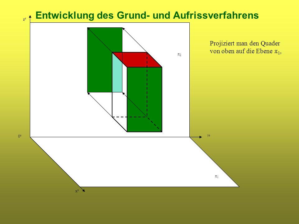 Entwicklung des Grund- und Aufrissverfahrens π2π2 π1π1 xsxs ys zszs 0s0s Projiziert man den Quader von oben auf die Ebene π 1, so wird die Deckfläche unverzerrt abgebildet.
