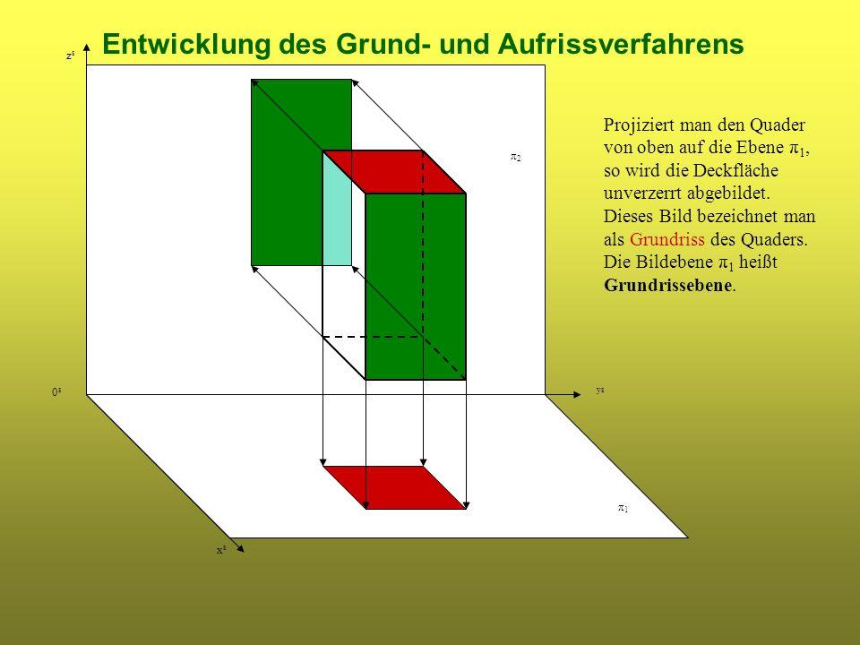 Entwicklung des Grund- und Aufrissverfahrens π2π2 π1π1 xsxs ys zszs 0s0s Grund- und Aufriss sind Normalrisse, da die Projektionsstrahlen jeweils normal auf die zugehörige Bildebene treffen.