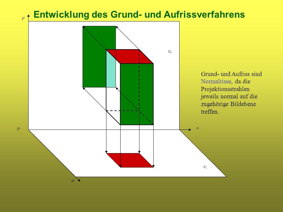 Entwicklung des Grund- und Aufrissverfahrens π2π2 π1π1 xsxs ys zszs 0s0s Grund- und Aufriss sind Normalrisse, da die Projektionsstrahlen jeweils norma