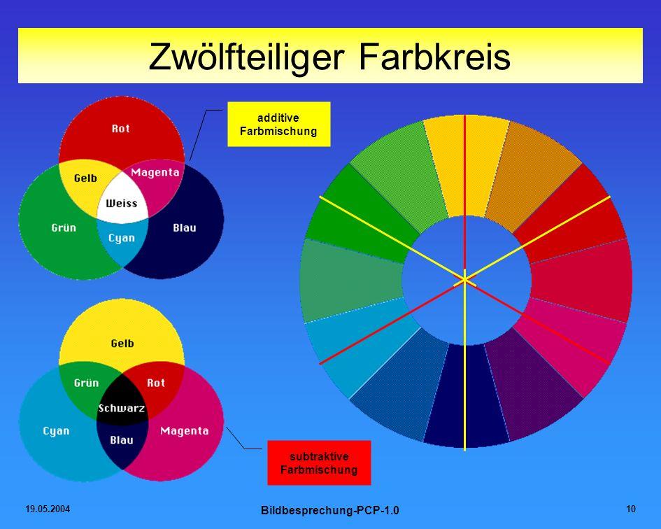 19.05.2004 Bildbesprechung-PCP-1.0 10 Zwölfteiliger Farbkreis additive Farbmischung subtraktive Farbmischung