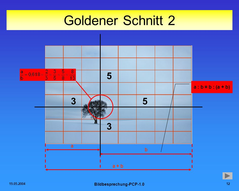 19.05.2004 Bildbesprechung-PCP-1.0 12 Goldener Schnitt 2 a b a + b 3 5 3 5 a : b = b : (a + b)