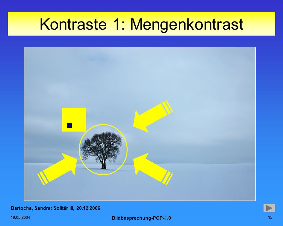 19.05.2004 Bildbesprechung-PCP-1.0 15 Kontraste 1: Mengenkontrast Bartocha, Sandra: Solitär III, 20.12.2006