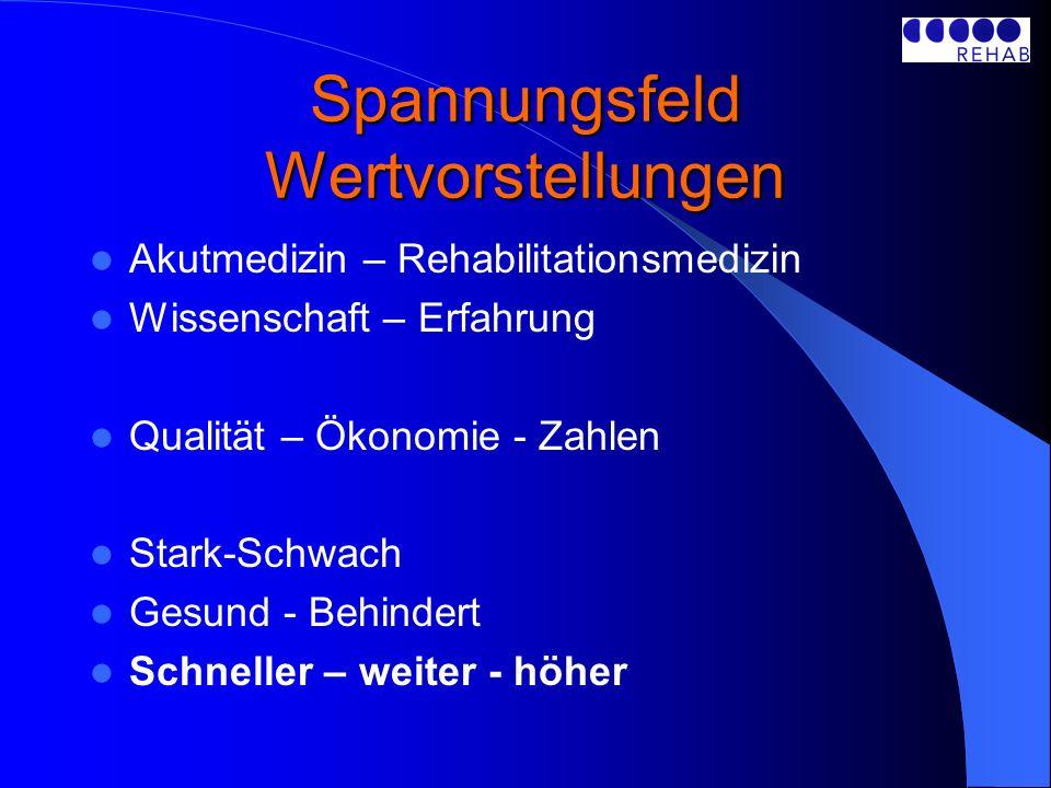 Spannungsfeld Wertvorstellungen Akutmedizin – Rehabilitationsmedizin Wissenschaft – Erfahrung Qualität – Ökonomie - Zahlen Stark-Schwach Gesund - Behindert Schneller – weiter - höher