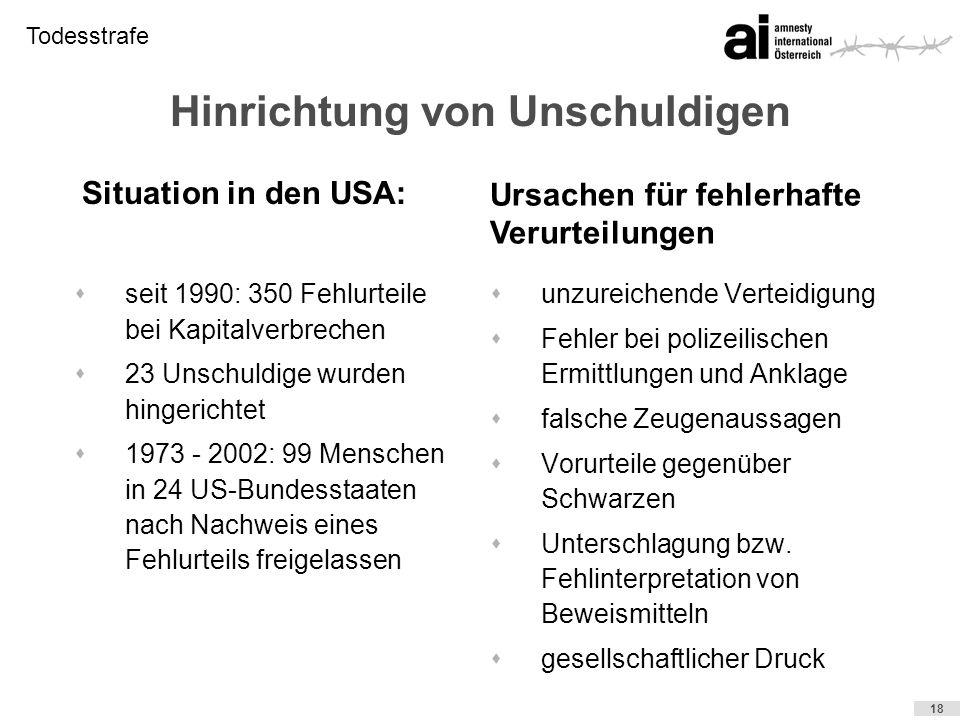Todesstrafe 18 Hinrichtung von Unschuldigen sseit 1990: 350 Fehlurteile bei Kapitalverbrechen s23 Unschuldige wurden hingerichtet s1973 - 2002: 99 Men