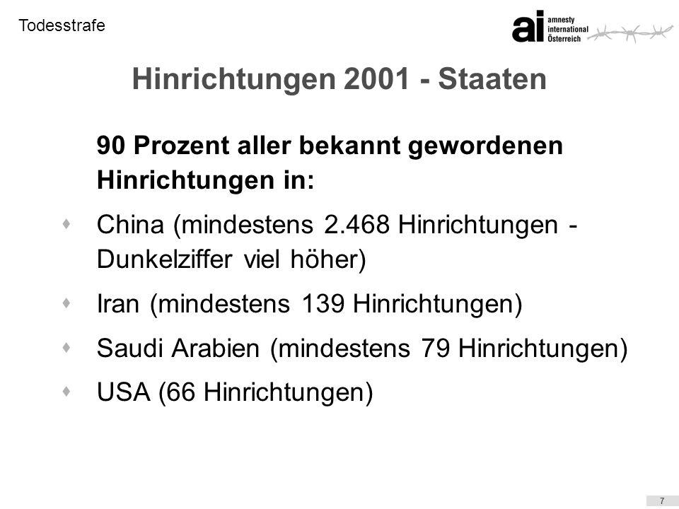 Todesstrafe 7 Hinrichtungen 2001 - Staaten 90 Prozent aller bekannt gewordenen Hinrichtungen in: sChina (mindestens 2.468 Hinrichtungen - Dunkelziffer