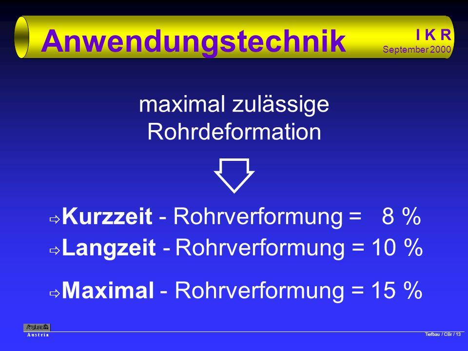 A u s t r i a Tiefbau / CBr / 13 I K R September 2000 Anwendungstechnik maximal zulässige Rohrdeformation ð Kurzzeit - Rohrverformung = 8 % ð Langzeit