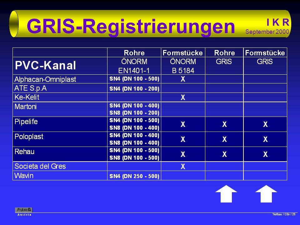 A u s t r i a Tiefbau / CBr / 25 I K R September 2000 GRIS-Registrierungen