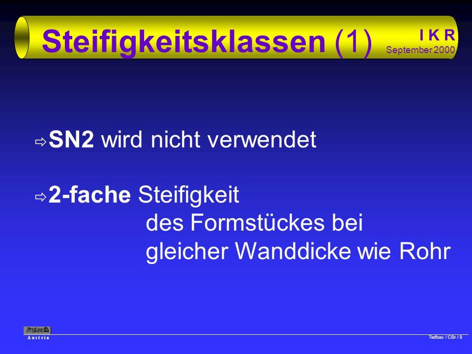 A u s t r i a Tiefbau / CBr / 9 I K R September 2000 Steifigkeitsklassen (2) SN4.....SDR 41 SN8.....SDR 34 SDR = dede e dede e z.B.: SN4 ==> 315 / 7,7 = 41 SDR