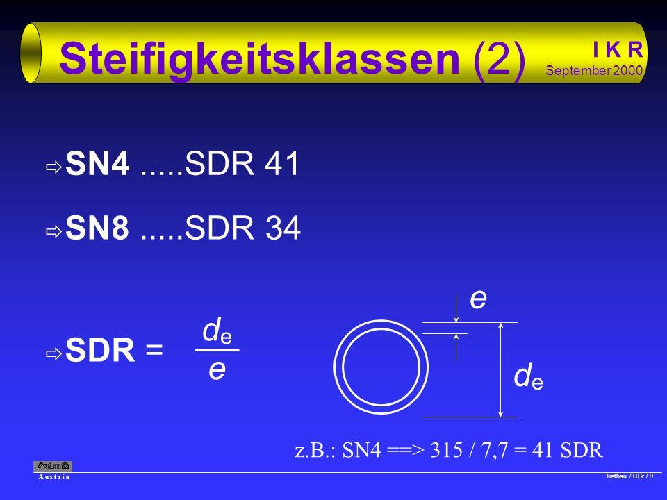 A u s t r i a Tiefbau / CBr / 9 I K R September 2000 Steifigkeitsklassen (2) SN4.....SDR 41 SN8.....SDR 34 SDR = dede e dede e z.B.: SN4 ==> 315 / 7,7