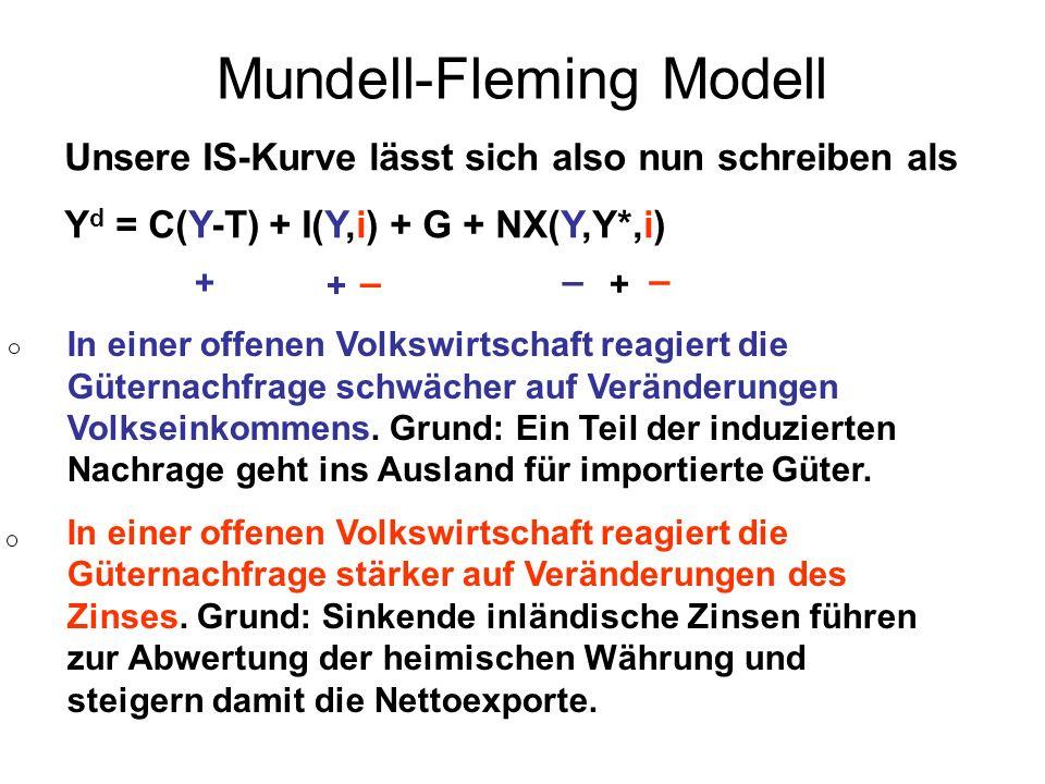 Mundell-Fleming Modell Unsere IS-Kurve lässt sich also nun schreiben als Y d = C(Y-T) + I(Y,i) + G + NX(Y,Y*,i) + + – – + – In einer offenen Volkswirt