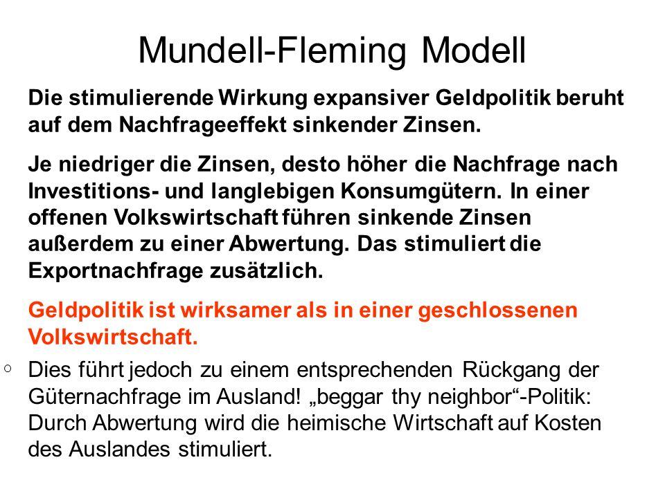 Mundell-Fleming Modell Die stimulierende Wirkung expansiver Geldpolitik beruht auf dem Nachfrageeffekt sinkender Zinsen. Je niedriger die Zinsen, dest