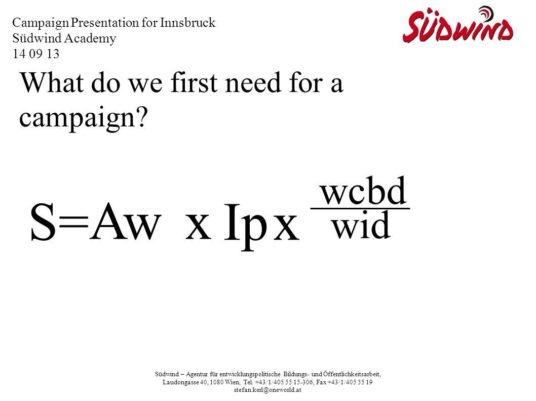 Campaign Presentation for Innsbruck Südwind Academy 14 09 13 Südwind – Agentur für entwicklungspolitische Bildungs- und Öffentlichkeitsarbeit, Laudongasse 40, 1080 Wien, Tel.