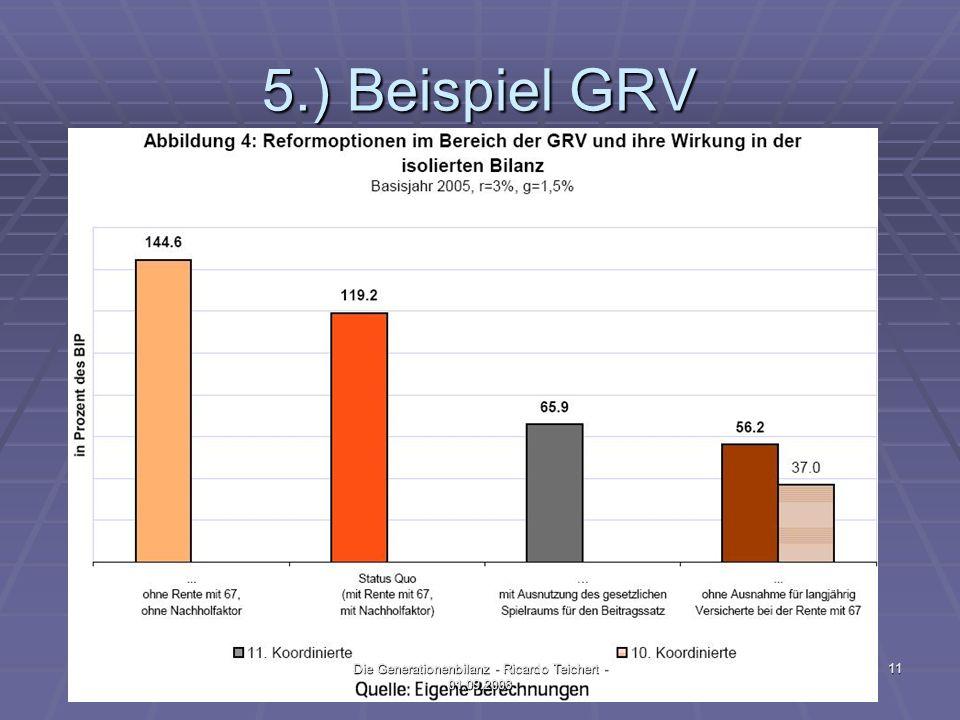 5.) Beispiel GRV 11Die Generationenbilanz - Ricardo Teichert - 01.09.2008
