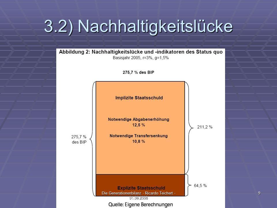 3.2) Nachhaltigkeitslücke 9Die Generationenbilanz - Ricardo Teichert - 01.09.2008