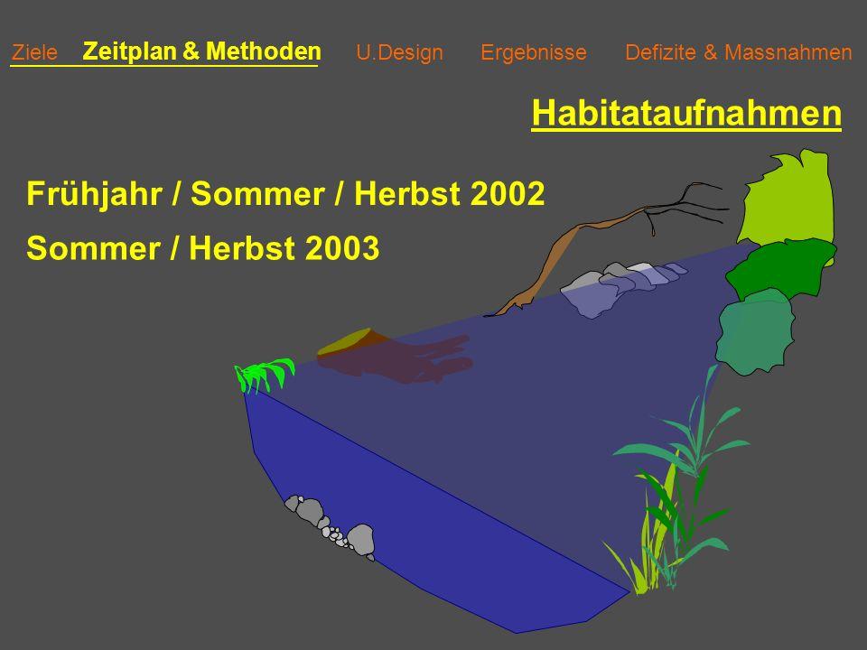 Ziele Zeitplan & Methoden U.Design Ergebnisse Defizite & Massnahmen Habitataufnahmen Frühjahr / Sommer / Herbst 2002 Sommer / Herbst 2003