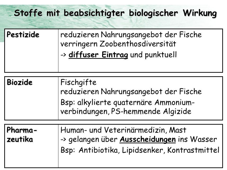 Stoffe mit beabsichtigter biologischer Wirkung reduzieren Nahrungsangebot der Fische verringern Zoobenthosdiversität -> diffuser Eintrag und punktuell