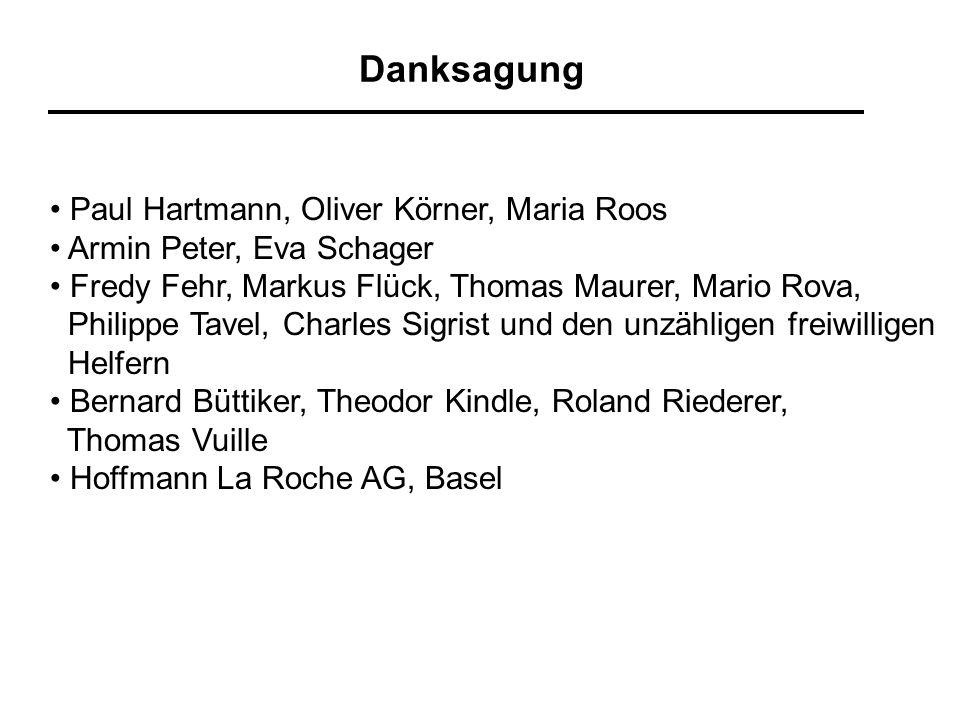 Danksagung Paul Hartmann, Oliver Körner, Maria Roos Armin Peter, Eva Schager Fredy Fehr, Markus Flück, Thomas Maurer, Mario Rova, Philippe Tavel, Char