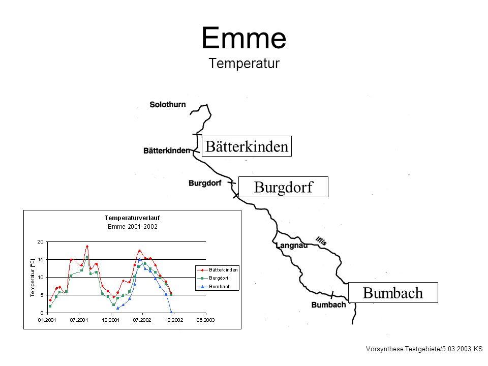 Emme Temperatur Burgdorf Bumbach Bätterkinden Vorsynthese Testgebiete/5.03.2003 KS