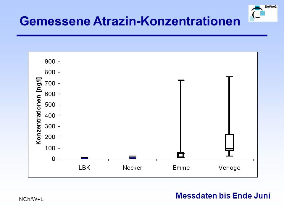 NCh/W+L Messdaten bis Ende Juni Gemessene Atrazin-Konzentrationen