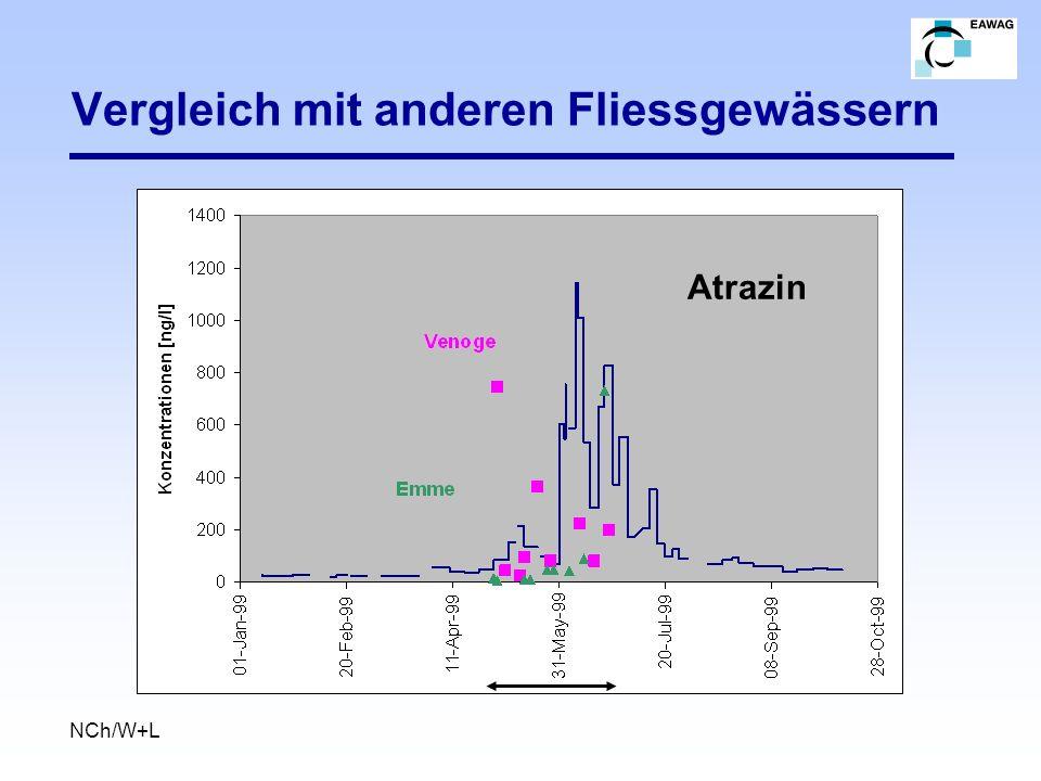 Vergleich mit anderen Fliessgewässern NCh/W+L Atrazin