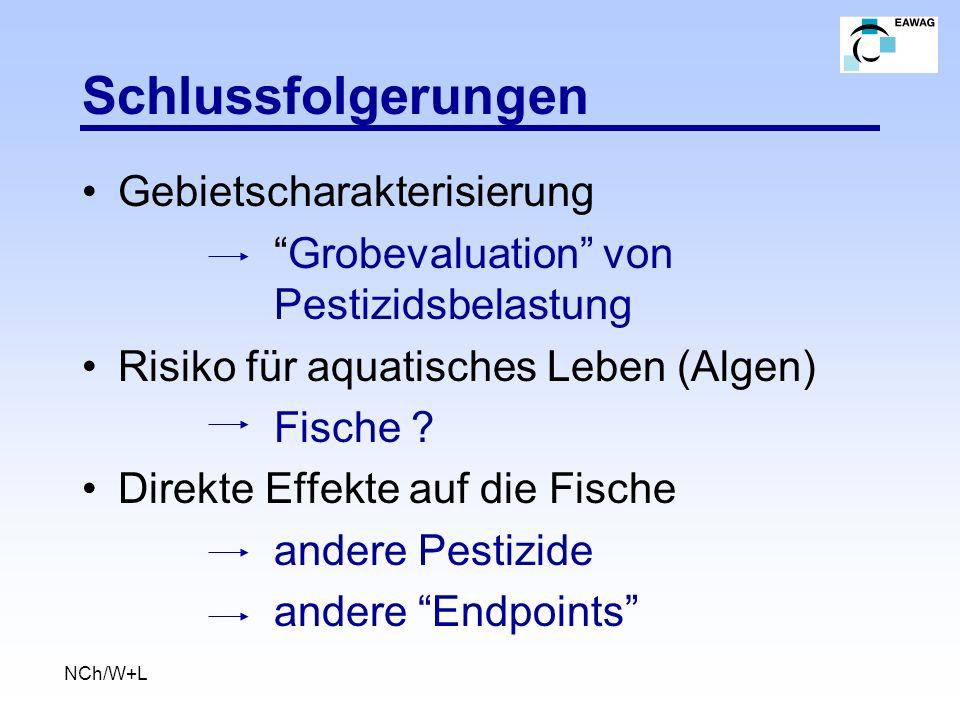 Schlussfolgerungen Gebietscharakterisierung Grobevaluation von Pestizidsbelastung Risiko für aquatisches Leben (Algen) Fische ? Direkte Effekte auf di