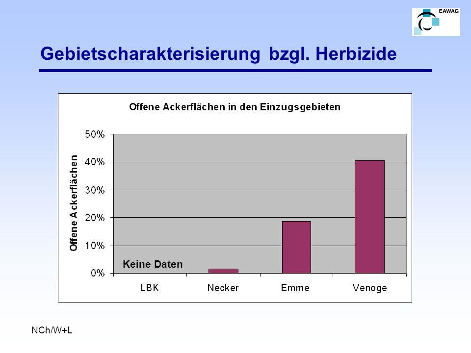 Gebietscharakterisierung bzgl. Herbizide NCh/W+L Keine Daten