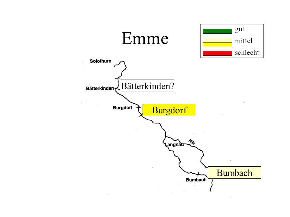 Emme Burgdorf Bumbach Bätterkinden? gut mittel schlecht