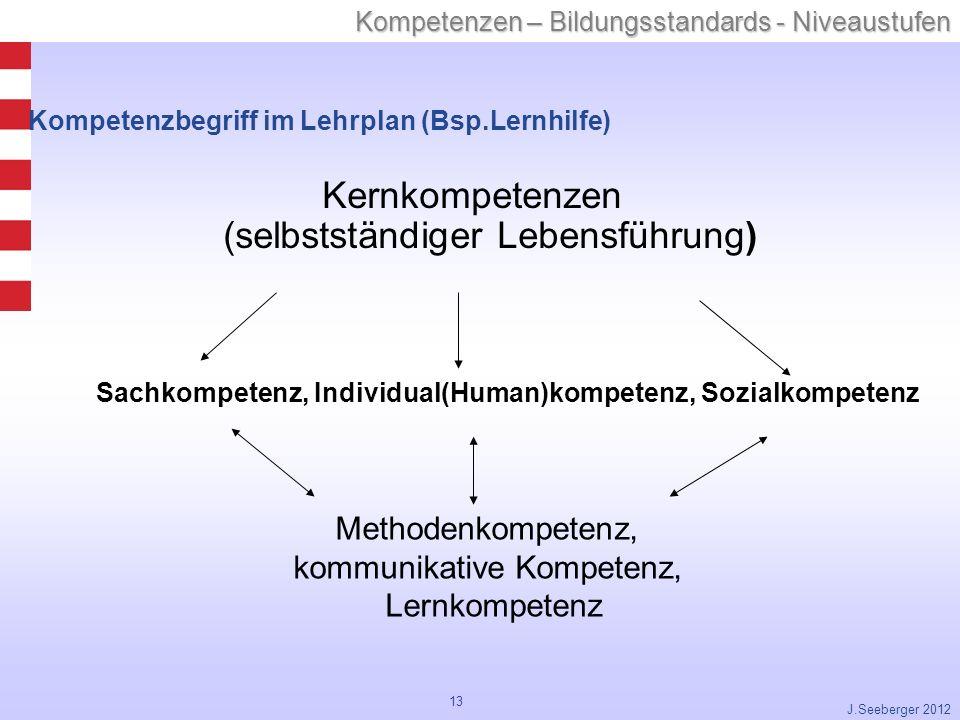 13 Kompetenzen – Bildungsstandards - Niveaustufen J.Seeberger 2012 Kompetenzbegriff im Lehrplan (Bsp.Lernhilfe) Kernkompetenzen (selbstständiger Lebensführung) Sachkompetenz, Individual(Human)kompetenz, Sozialkompetenz Methodenkompetenz, kommunikative Kompetenz, Lernkompetenz