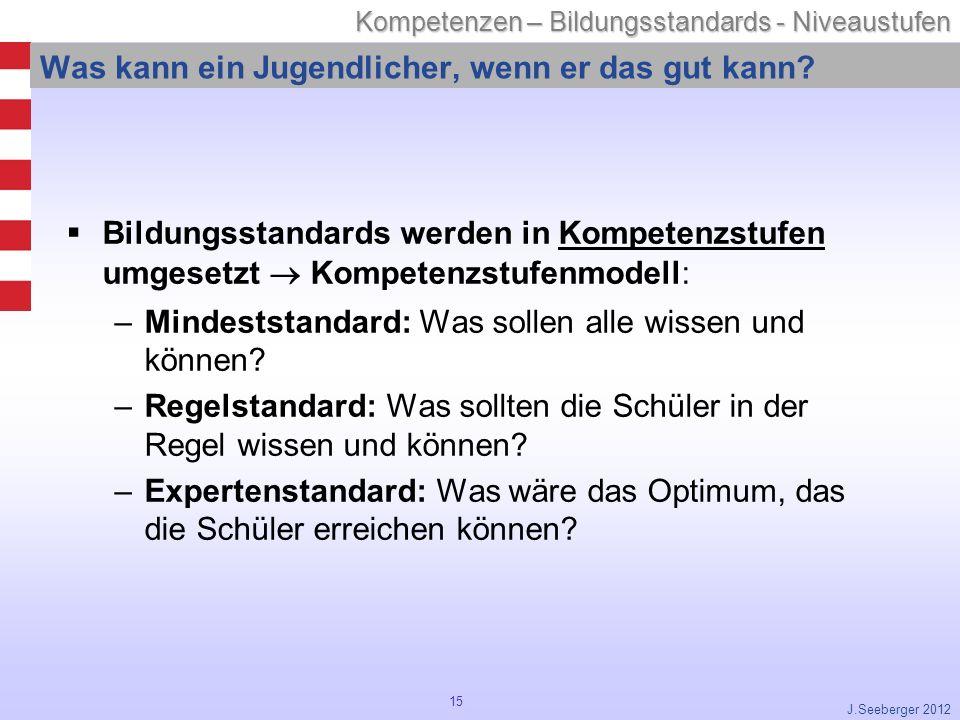 15 Kompetenzen – Bildungsstandards - Niveaustufen J.Seeberger 2012 Was kann ein Jugendlicher, wenn er das gut kann.