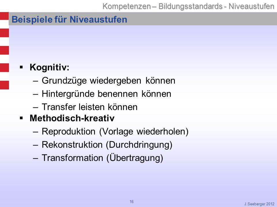 16 Kompetenzen – Bildungsstandards - Niveaustufen J.Seeberger 2012 Beispiele für Niveaustufen Kognitiv: –Grundzüge wiedergeben können –Hintergründe benennen können –Transfer leisten können Methodisch-kreativ –Reproduktion (Vorlage wiederholen) –Rekonstruktion (Durchdringung) –Transformation (Übertragung)
