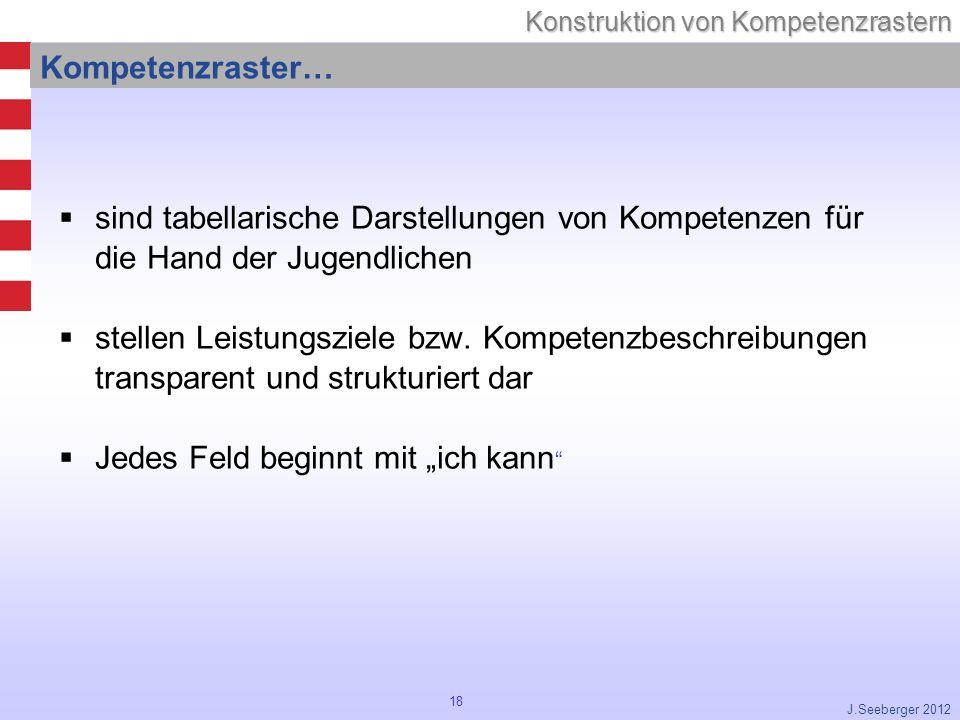 18 Konstruktion von Kompetenzrastern J.Seeberger 2012 Kompetenzraster… sind tabellarische Darstellungen von Kompetenzen für die Hand der Jugendlichen stellen Leistungsziele bzw.