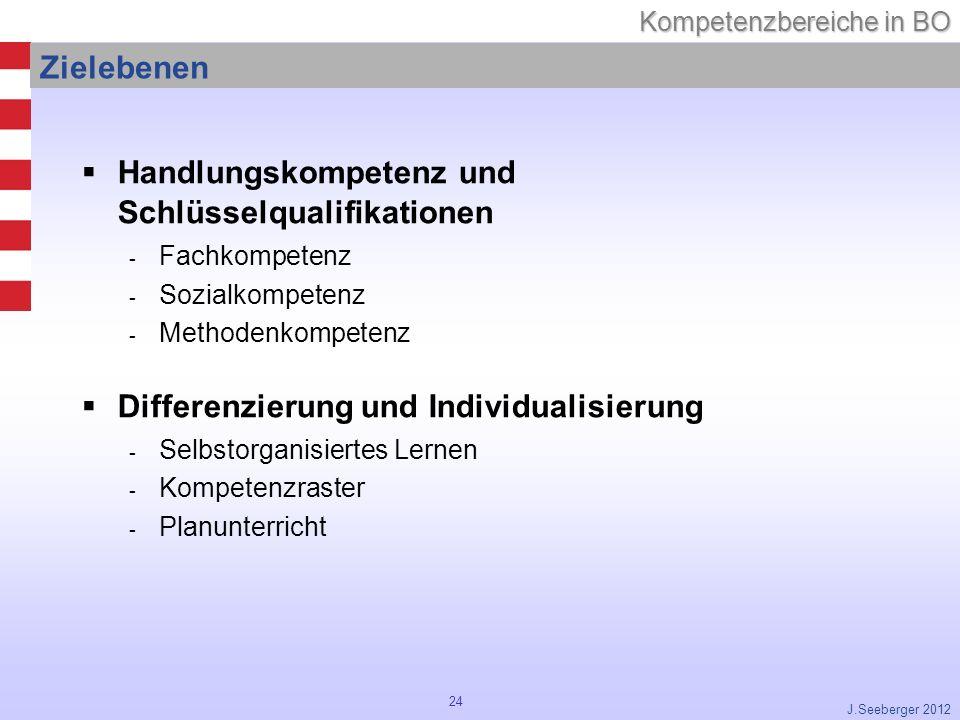 24 Kompetenzbereiche in BO J.Seeberger 2012 Zielebenen Handlungskompetenz und Schlüsselqualifikationen - Fachkompetenz - Sozialkompetenz - Methodenkompetenz Differenzierung und Individualisierung - Selbstorganisiertes Lernen - Kompetenzraster - Planunterricht