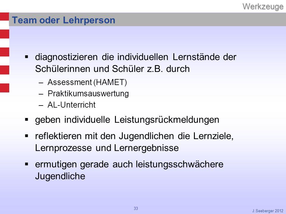 33Werkzeuge J.Seeberger 2012 Team oder Lehrperson diagnostizieren die individuellen Lernstände der Schülerinnen und Schüler z.B.
