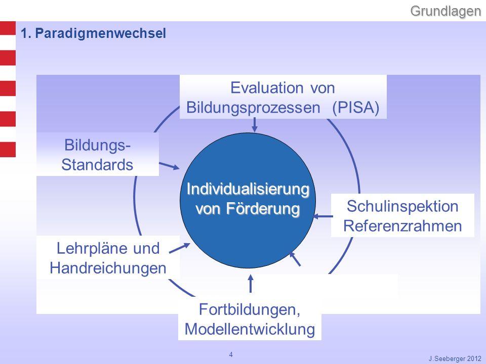 4Grundlagen J.Seeberger 2012 1.