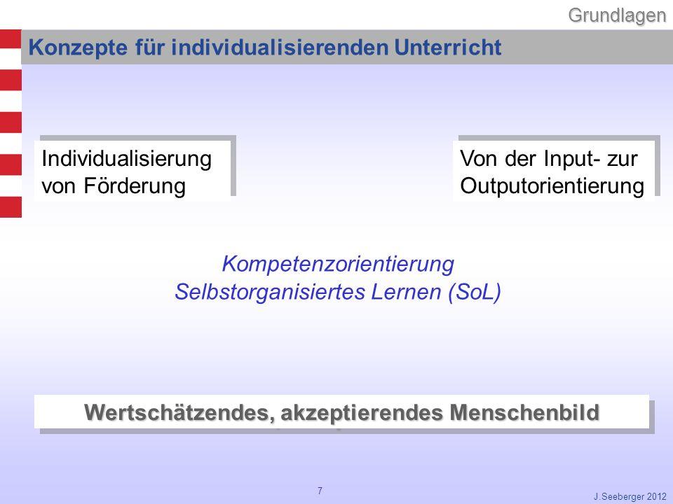 7Grundlagen J.Seeberger 2012 Konzepte für individualisierenden Unterricht Kompetenzorientierung Selbstorganisiertes Lernen (SoL) Individualisierung von Förderung Von der Input- zur Outputorientierung Wertschätzendes, akzeptierendes Menschenbild