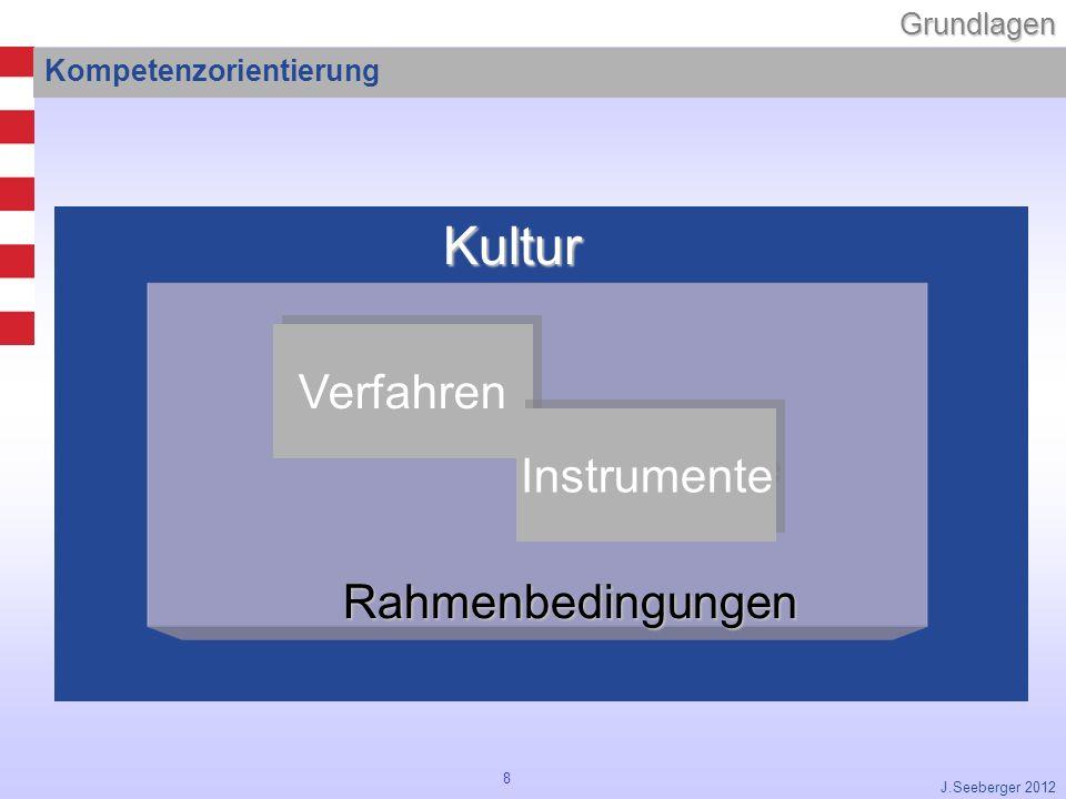 8Grundlagen J.Seeberger 2012 Kompetenzorientierung Kultur Rahmenbedingungen Verfahren Instrumente