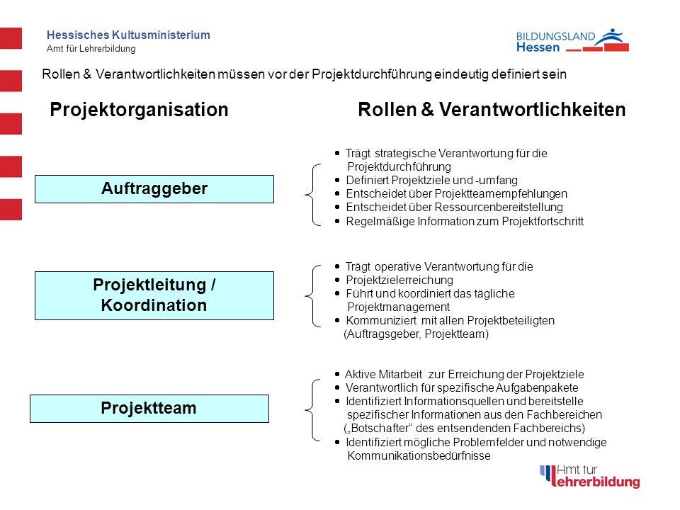 Hessisches Kultusministerium Amt für Lehrerbildung Auftraggeber Projektleitung / Koordination Projektteam Projektorganisation Rollen & Verantwortlichk