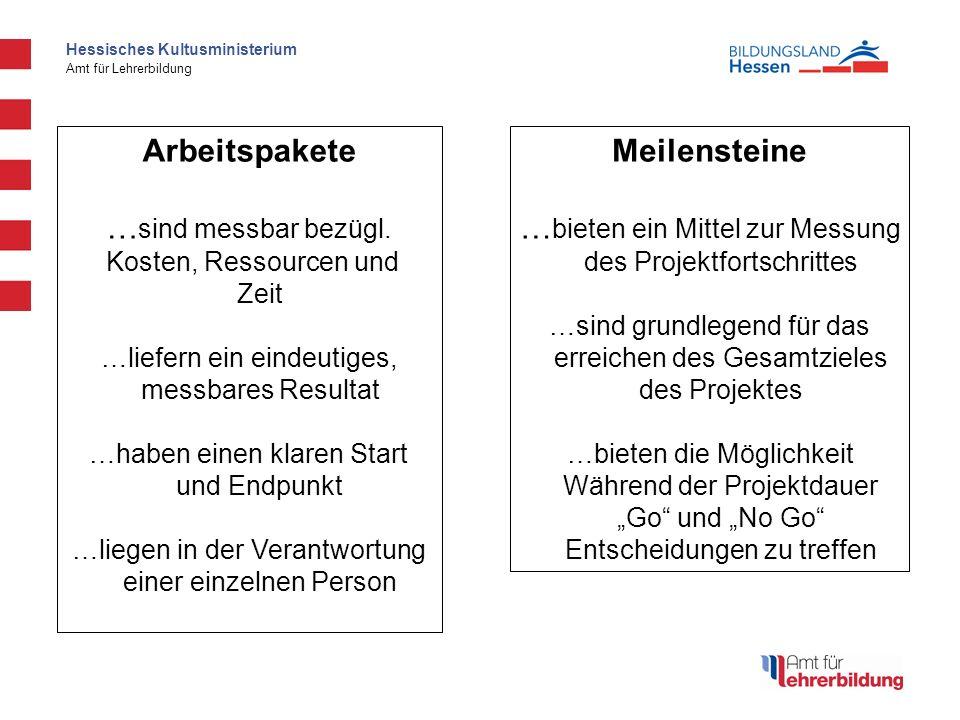 Hessisches Kultusministerium Amt für Lehrerbildung Meilensteine … bieten ein Mittel zur Messung des Projektfortschrittes …sind grundlegend für das err