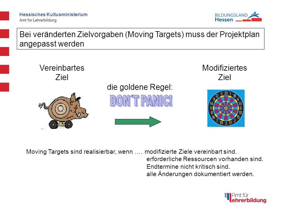 Hessisches Kultusministerium Amt für Lehrerbildung Bei veränderten Zielvorgaben (Moving Targets) muss der Projektplan angepasst werden die goldene Regel: Vereinbartes Ziel Modifiziertes Ziel Moving Targets sind realisierbar, wenn ….