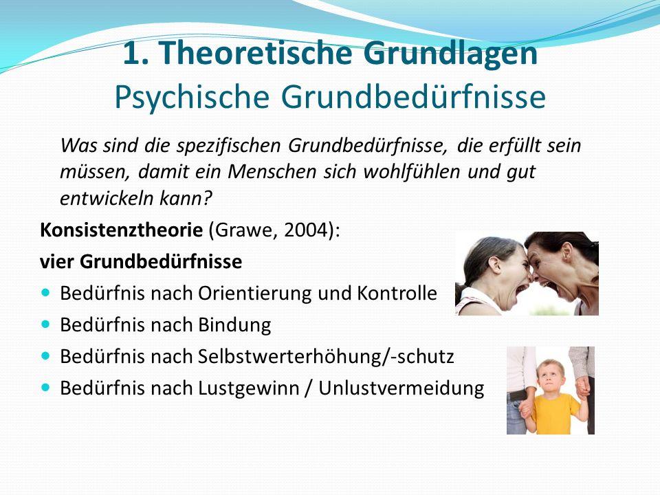 1. Theoretische Grundlagen Psychische Grundbedürfnisse Was sind die spezifischen Grundbedürfnisse, die erfüllt sein müssen, damit ein Menschen sich wo