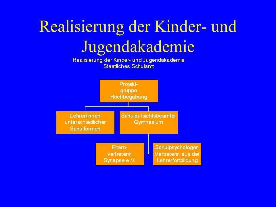 Realisierung der Kinder- und Jugendakademie