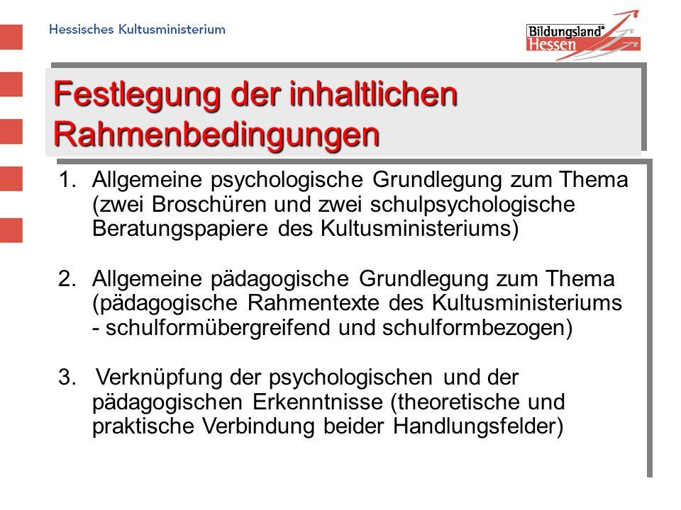 Festlegung der inhaltlichen Rahmenbedingungen 1.Allgemeine psychologische Grundlegung zum Thema (zwei Broschüren und zwei schulpsychologische Beratung