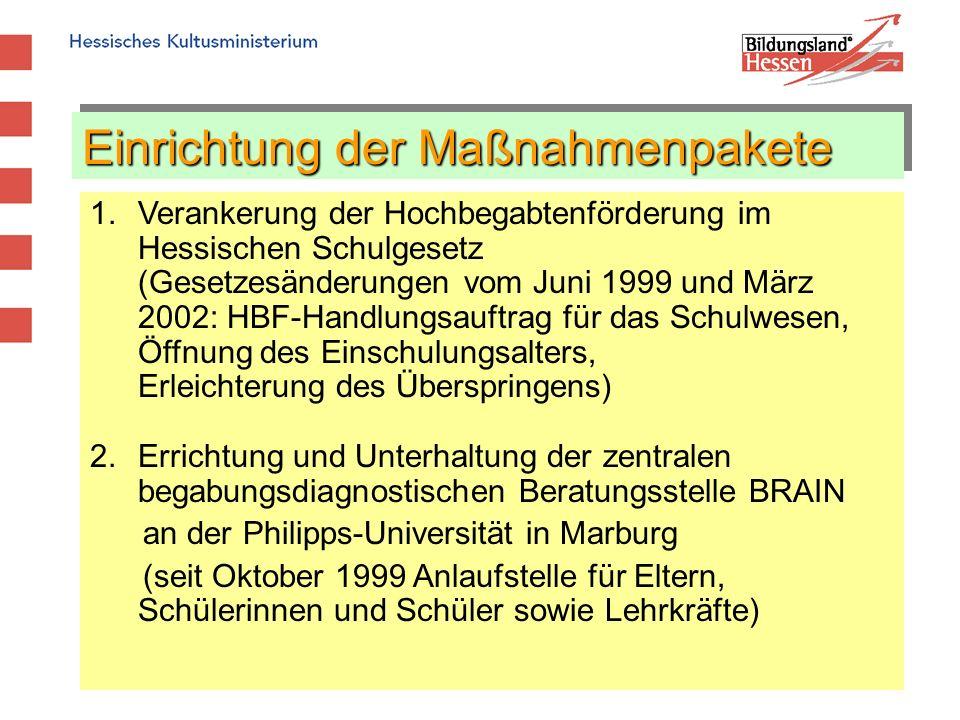 Einrichtung der Maßnahmenpakete 1.Verankerung der Hochbegabtenförderung im Hessischen Schulgesetz (Gesetzesänderungen vom Juni 1999 und März 2002: HBF