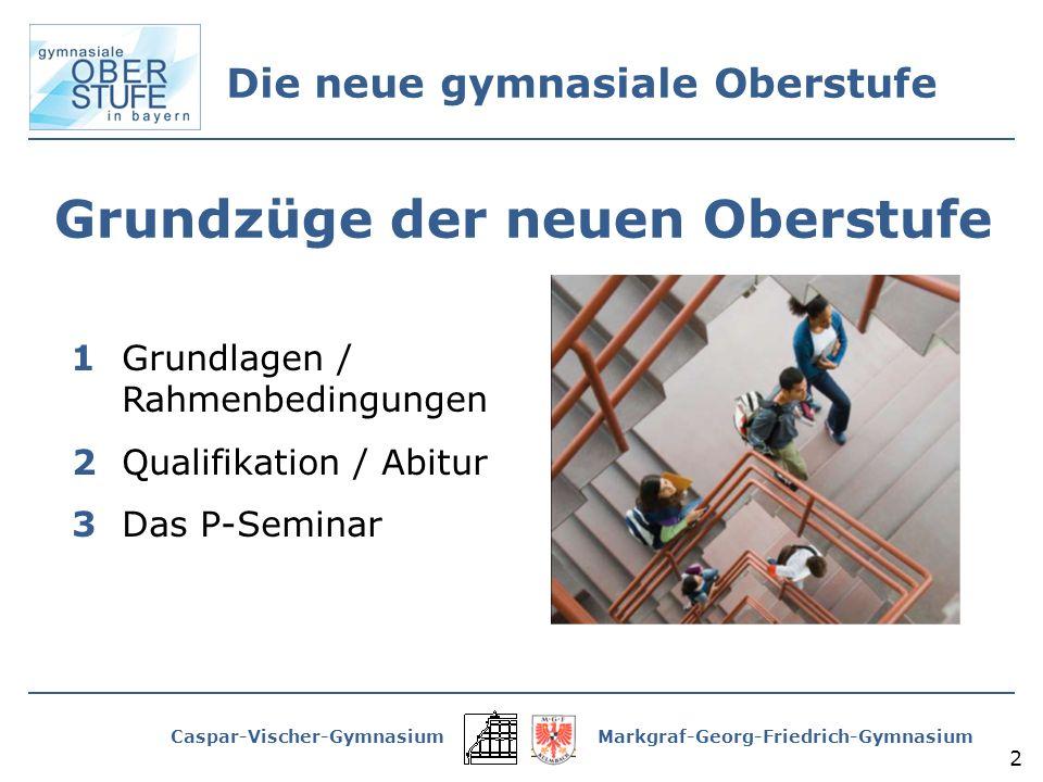 Caspar-Vischer-GymnasiumMarkgraf-Georg-Friedrich-Gymnasium Mögliche Rolle der externen Partner: Berater oder Referent ( z.