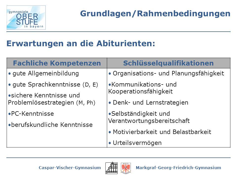 Caspar-Vischer-GymnasiumMarkgraf-Georg-Friedrich-Gymnasium Die neue gymnasiale Oberstufe Projekt: Seminar