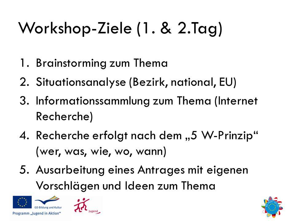 Workshop-Ziele (1.