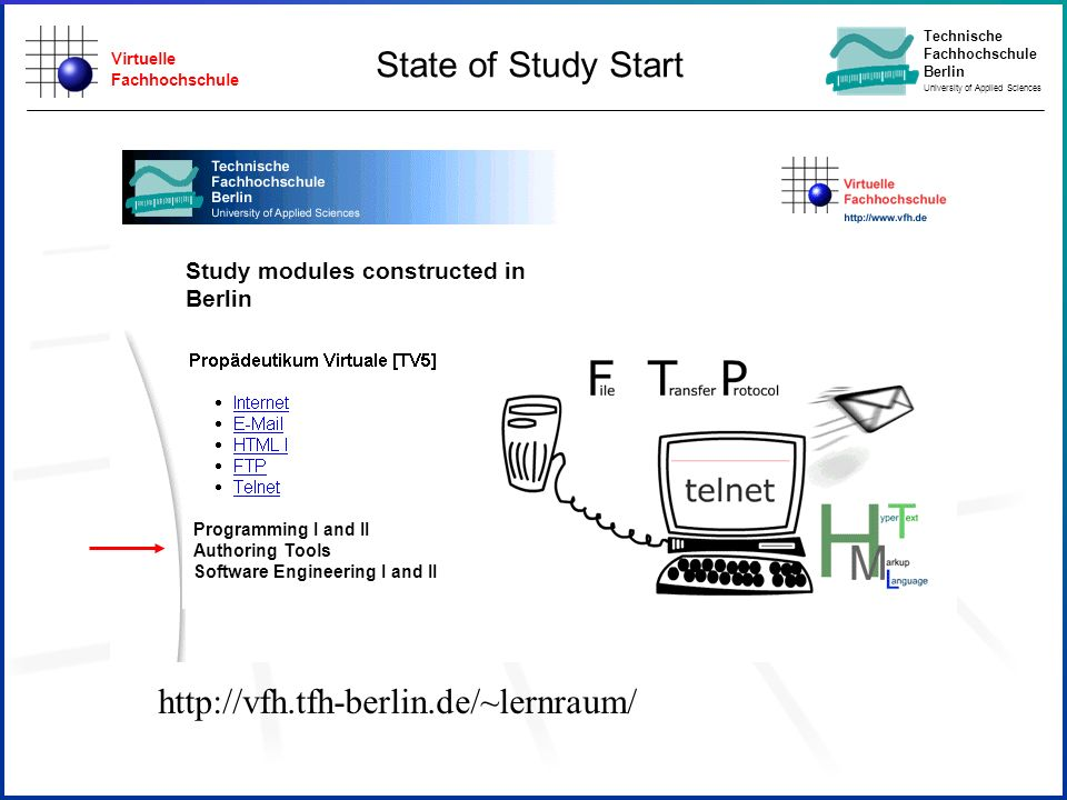 Virtuelle Fachhochschule Technische Fachhochschule Berlin University of Applied Sciences http://vfh.tfh-berlin.de/~lernraum/ State of Study Start Study modules constructed in Berlin Programming I and II Authoring Tools Software Engineering I and II