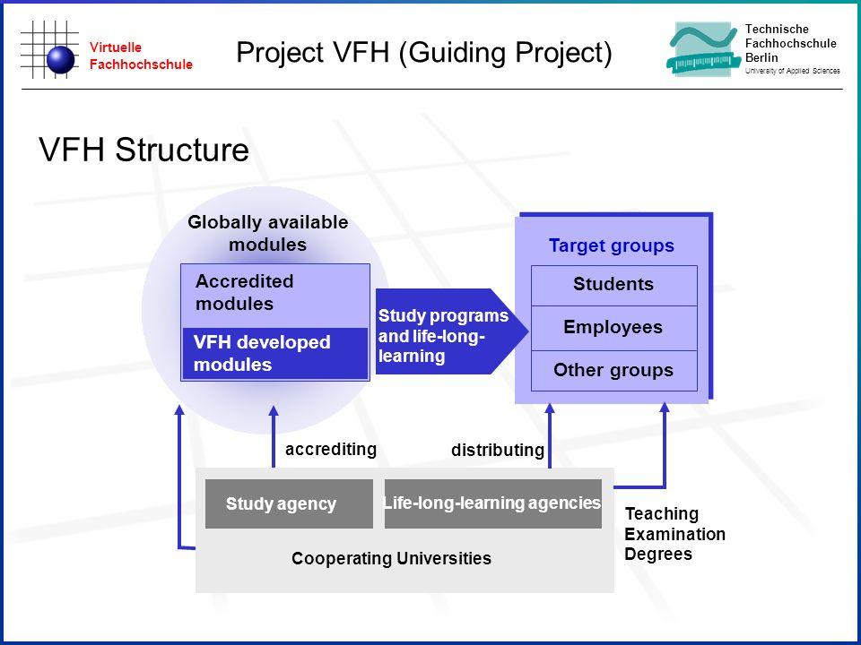 Virtuelle Fachhochschule Technische Fachhochschule Berlin University of Applied Sciences VFH Structure Cooperating Universities Study agency Life-long