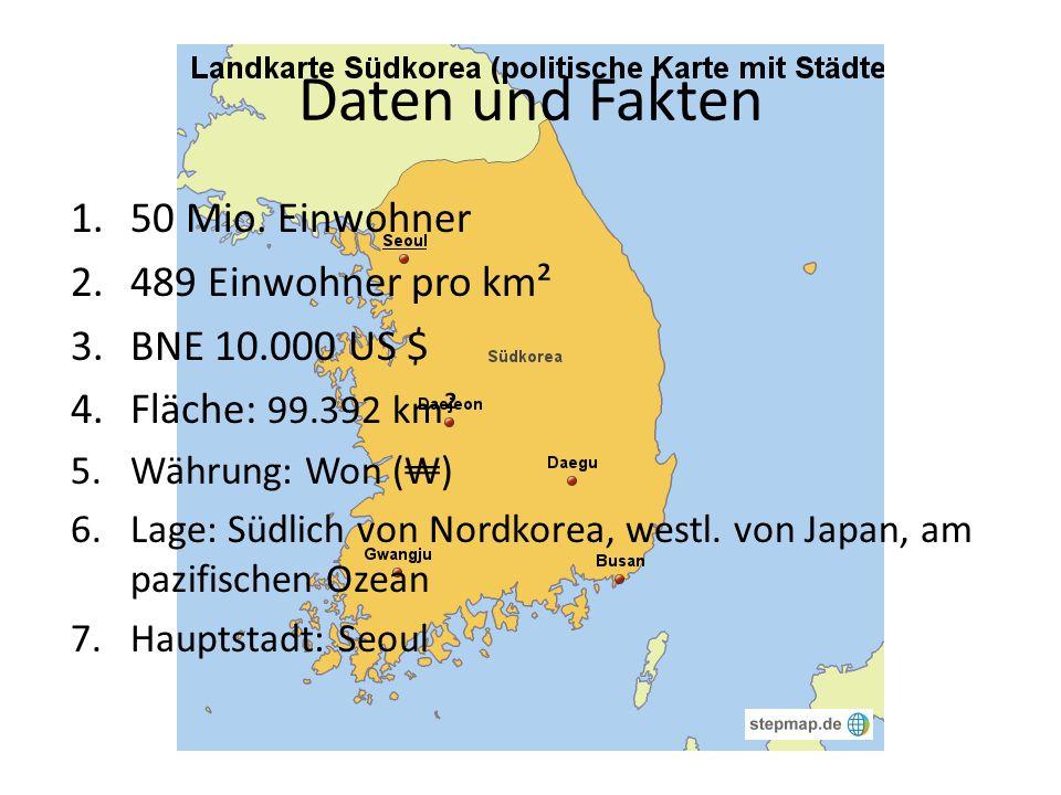 Daten und Fakten 1.50 Mio. Einwohner 2.489 Einwohner pro km² 3.BNE 10.000 US $ 4.Fläche: 99.392 km² 5.Währung: Won () 6.Lage: Südlich von Nordkorea, w